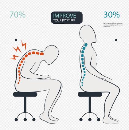 """高性能的人体工学座椅,助你""""坐""""拥健康和高效的工作方式.jpg"""